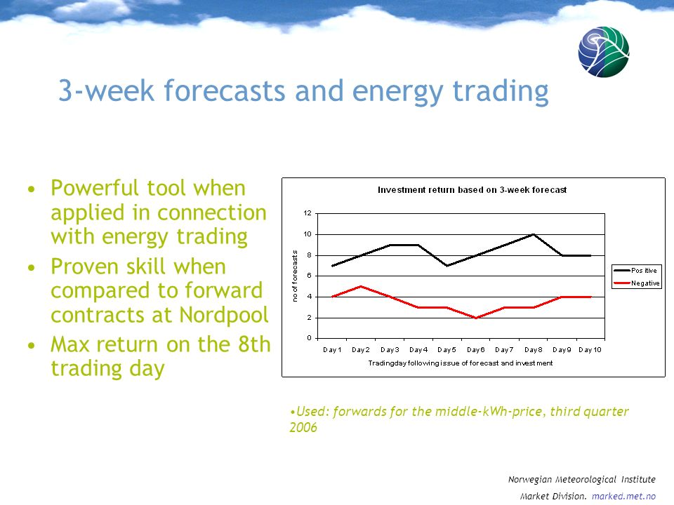 Norwegian Meteorological Institute Market Division. marked.met.no 3-week forecasts and energy trading Powerful tool when applied in connection with en