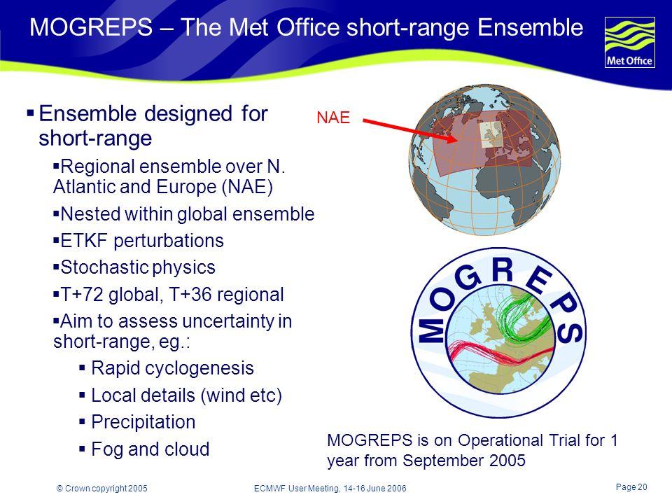 Page 20 © Crown copyright 2005 ECMWF User Meeting, 14-16 June 2006 MOGREPS – The Met Office short-range Ensemble Ensemble designed for short-range Reg