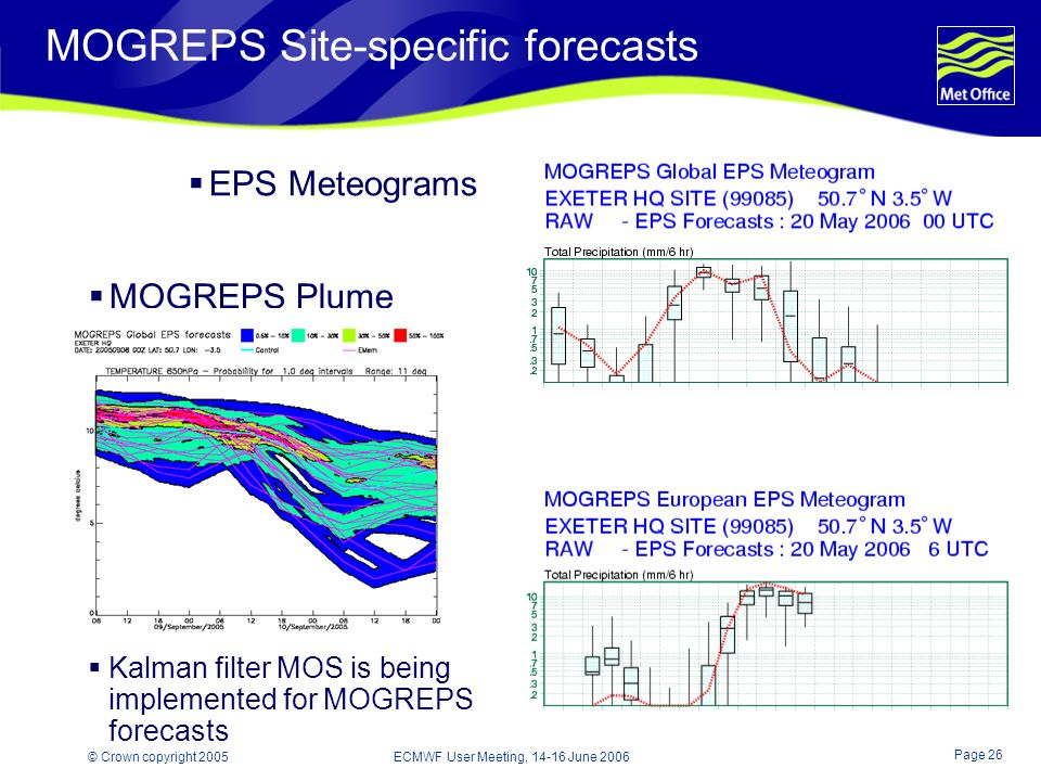 Page 26 © Crown copyright 2005 ECMWF User Meeting, 14-16 June 2006 MOGREPS Site-specific forecasts EPS Meteograms MOGREPS Plume Kalman filter MOS is being implemented for MOGREPS forecasts