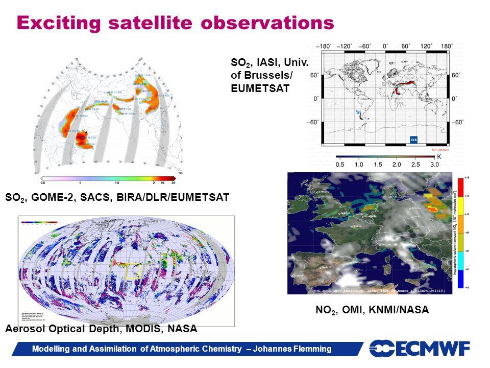 Modelling and Assimilation of Atmospheric Chemistry – Johannes Flemming SO 2, GOME-2, SACS, BIRA/DLR/EUMETSAT NO 2, OMI, KNMI/NASA Aerosol Optical Dep