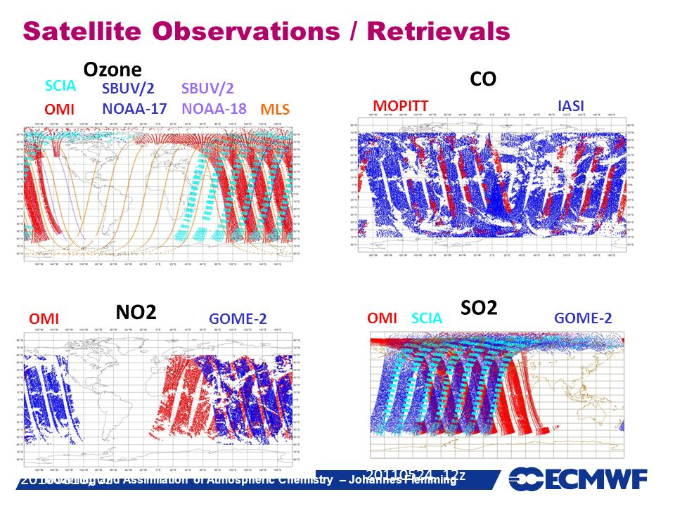 Modelling and Assimilation of Atmospheric Chemistry – Johannes Flemming 20100816, 0z OMI SBUV/2 NOAA-17 SBUV/2 NOAA-18 MLS SCIA MOPITTIASI GOME-2OMI 2