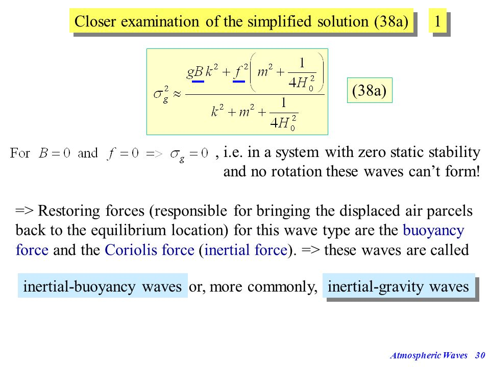 Atmospheric Waves29 Closer examination of the solutions (38) and (39) 2 2 Replacing in (38) gives: by (38) (39) (38a) Equation (39) simplifies to (39a