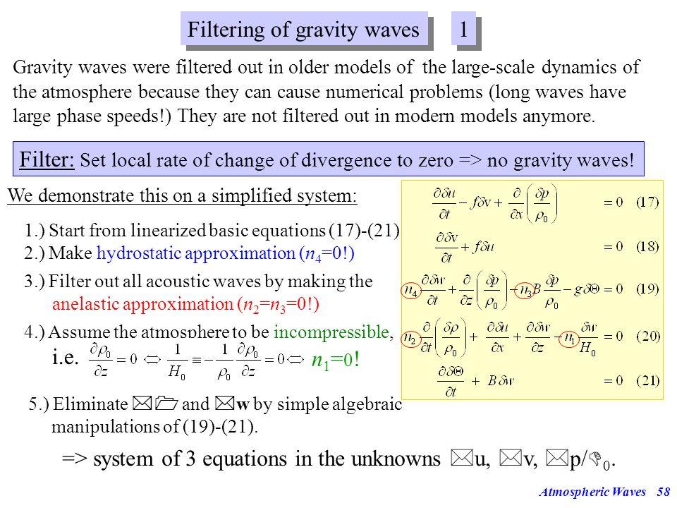 Atmospheric Waves57 Dispersion curve of the Lamb wave f f... L= L=20km L=10km L=5km Horizontal Wavelength [km] Horizontal Phase Speed [m/s] 1000010001