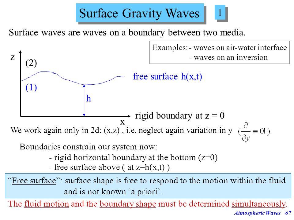 Atmospheric Waves66 Dispersion curve of Rossby wave f f... L= L=20km L=10km L=5km Horizontal Wavelength [km] Horizontal Phase Speed [m/s] 100001000100