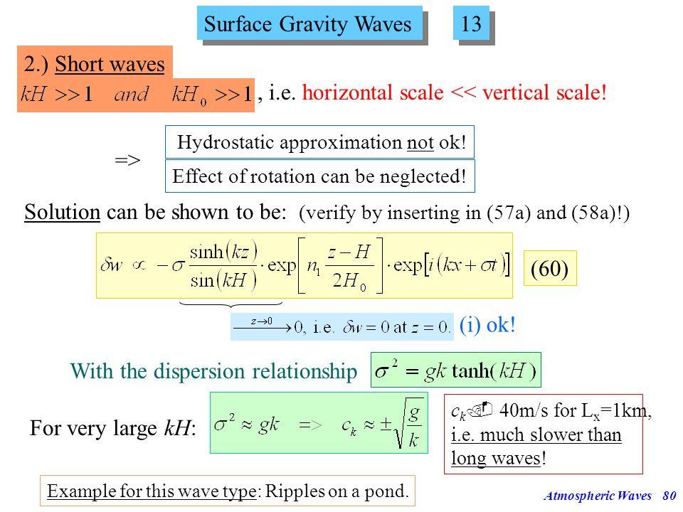 Atmospheric Waves79 f f... L= L=20km L=10km L=5km Horizontal Wavelength [km] Horizontal Phase Speed [m/s] 10000100010010 100 1000 10000 30h 3h 20min 2