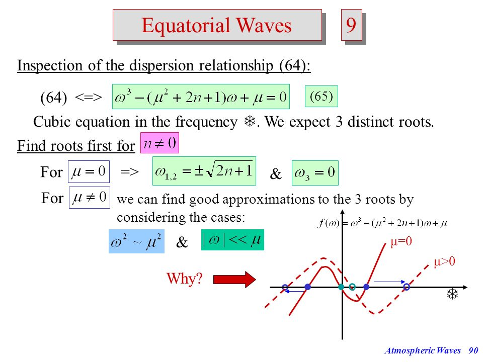 Atmospheric Waves89 Equatorial Waves 8 8 Solutions for are given by Here H n is the Hermite polynomial of order n. Exercise: Insert the solution for n