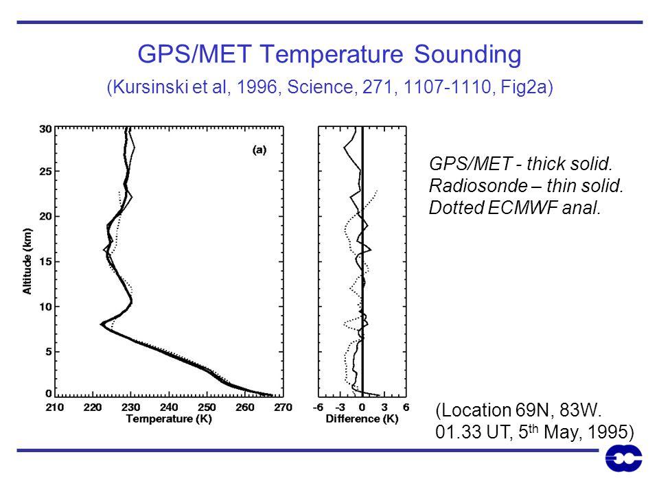 GPS/MET Temperature Sounding (Kursinski et al, 1996, Science, 271, 1107-1110, Fig2a) GPS/MET - thick solid. Radiosonde – thin solid. Dotted ECMWF anal