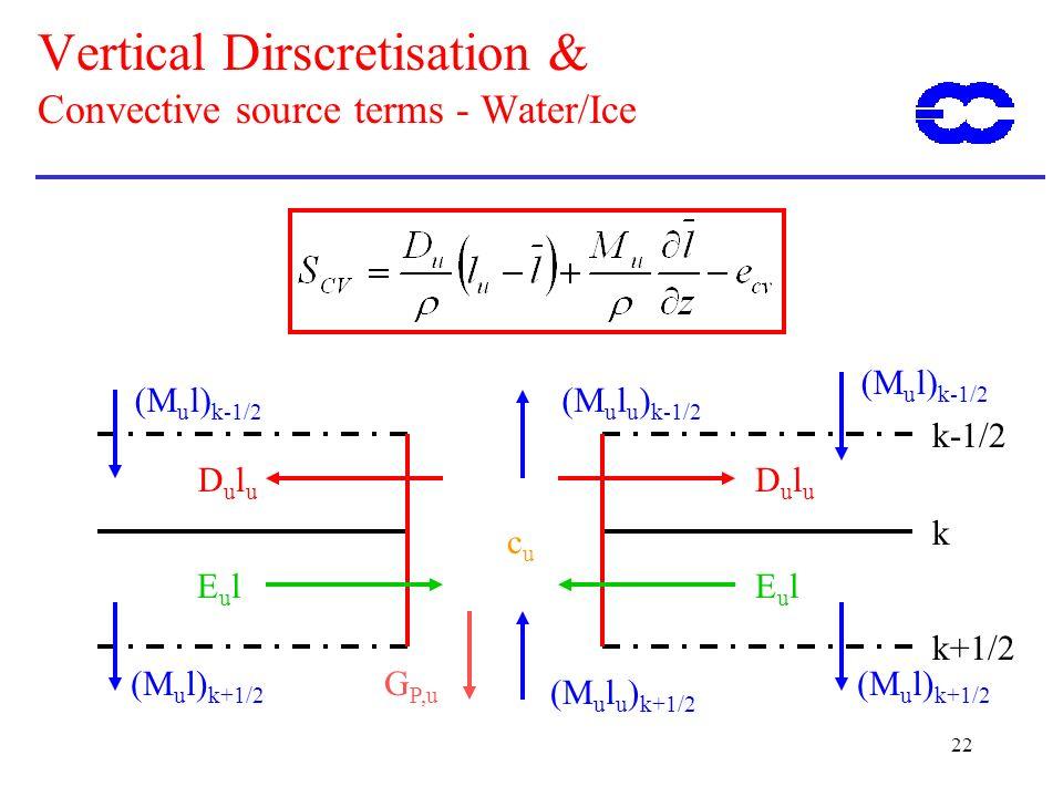 22 Vertical Dirscretisation & Convective source terms - Water/Ice k k+1/2 k-1/2 (M u l u ) k+1/2 (M u l u ) k-1/2 EulEulEulEul DuluDulu DuluDulu cucu G P,u (M u l) k-1/2 (M u l) k+1/2