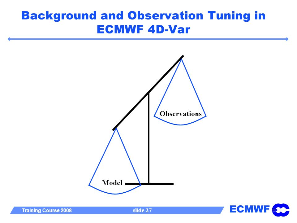 ECMWF Training Course 2008 slide 27 Background and Observation Tuning in ECMWF 4D-Var Observations Model