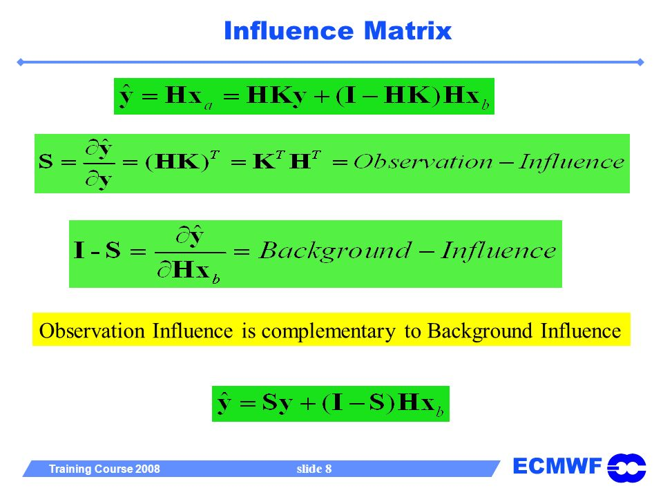 ECMWF Training Course 2008 slide 8 Influence Matrix Observation Influence is complementary to Background Influence