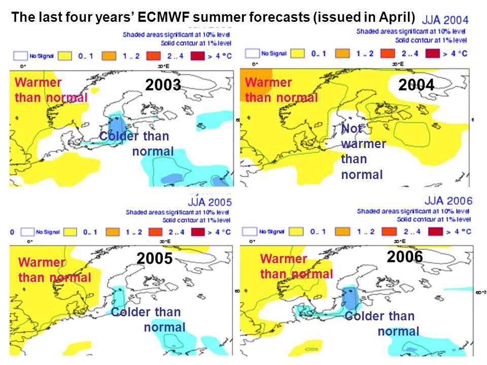 ECMWF User Meeting 14-16 June 2006 2.