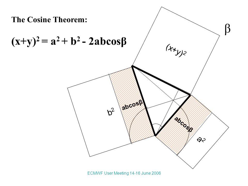 ECMWF User Meeting 14-16 June 2006 abcos β b2b2 β (x+y) 2 a 2 The Cosine Theorem: (x+y) 2 = a 2 + b 2 - 2abcosβ