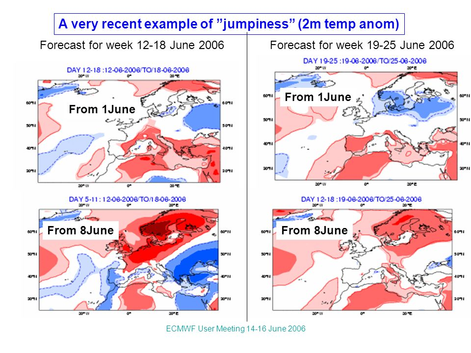 ECMWF User Meeting 14-16 June 2006 The RMSE of individual EPS members The 2 m temperature forecasts for London Feb-April 2006 perturbed members 1 day EPS mean Lagged Unperturbed Control