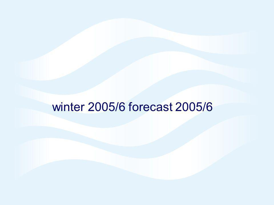 Page 7© Crown copyright 2005 Met Office winter forecast 2005/6 A two in three chance of a colder-than-average winter for much of Europe.
