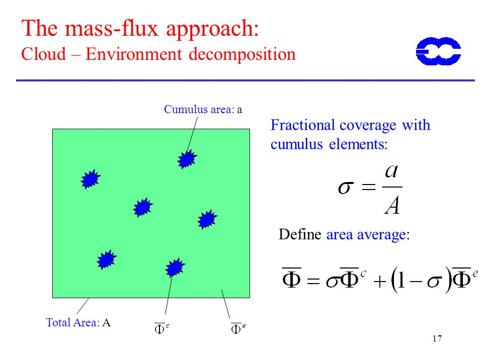 17 The mass-flux approach: Cloud – Environment decomposition Total Area: A Cumulus area: a Fractional coverage with cumulus elements: Define area aver