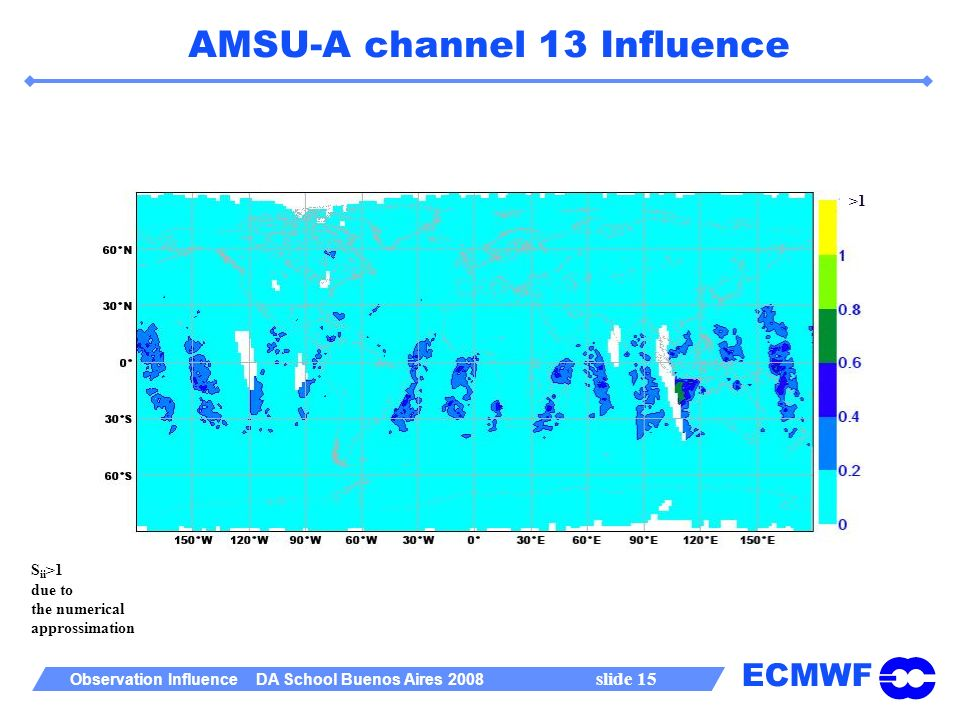 ECMWF Observation Influence DA School Buenos Aires 2008 slide 15 AMSU-A channel 13 Influence S ii >1 due to the numerical approssimation >1