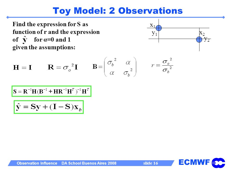ECMWF Observation Influence DA School Buenos Aires 2008 slide 16 Toy Model: 2 Observations x1x1 x2x2 y2y2 y1y1 Find the expression for S as function of r and the expression of for α=0 and 1 given the assumptions: