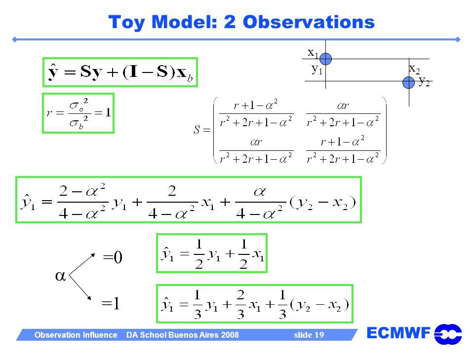 ECMWF Observation Influence DA School Buenos Aires 2008 slide 19 Toy Model: 2 Observations =0 =1 x1x1 x2x2 y2y2 y1y1