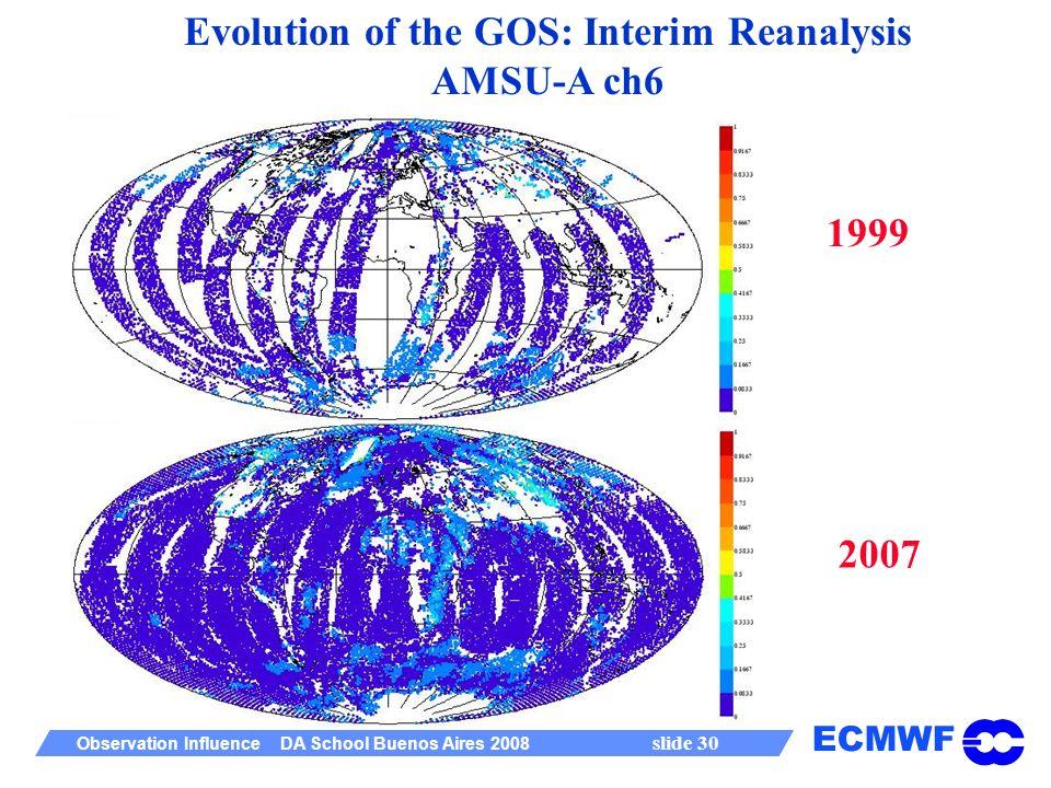 ECMWF Observation Influence DA School Buenos Aires 2008 slide 30 Evolution of the GOS: Interim Reanalysis AMSU-A ch6 1999 2007