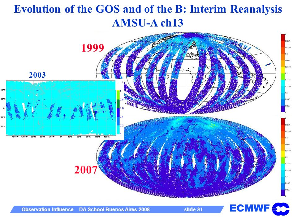 ECMWF Observation Influence DA School Buenos Aires 2008 slide 31 Evolution of the GOS and of the B: Interim Reanalysis AMSU-A ch13 1999 2007 2003