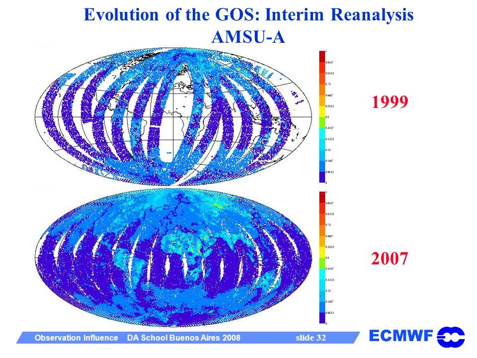 ECMWF Observation Influence DA School Buenos Aires 2008 slide 32 Evolution of the GOS: Interim Reanalysis AMSU-A 1999 2007