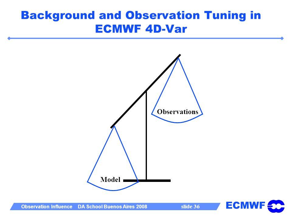 ECMWF Observation Influence DA School Buenos Aires 2008 slide 36 Background and Observation Tuning in ECMWF 4D-Var Observations Model