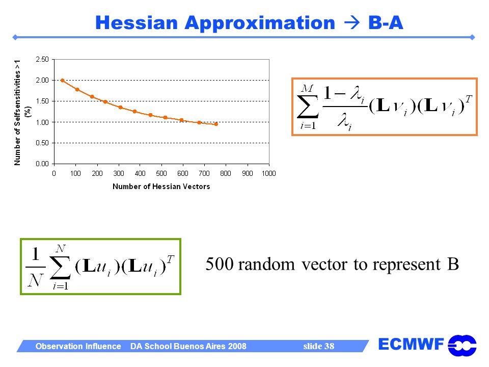 ECMWF Observation Influence DA School Buenos Aires 2008 slide 38 Hessian Approximation B-A 500 random vector to represent B