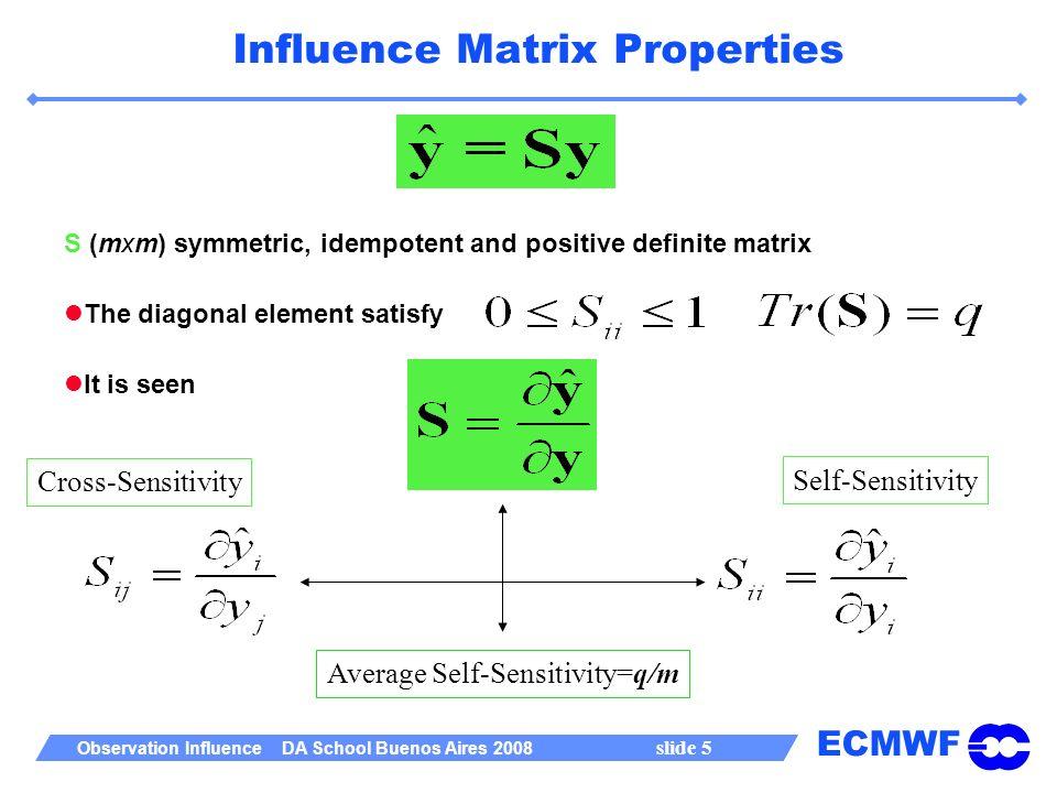 ECMWF Observation Influence DA School Buenos Aires 2008 slide 5 Influence Matrix Properties S (mxm) symmetric, idempotent and positive definite matrix It is seen The diagonal element satisfy Cross-SensitivitySelf-Sensitivity Average Self-Sensitivity=q/m