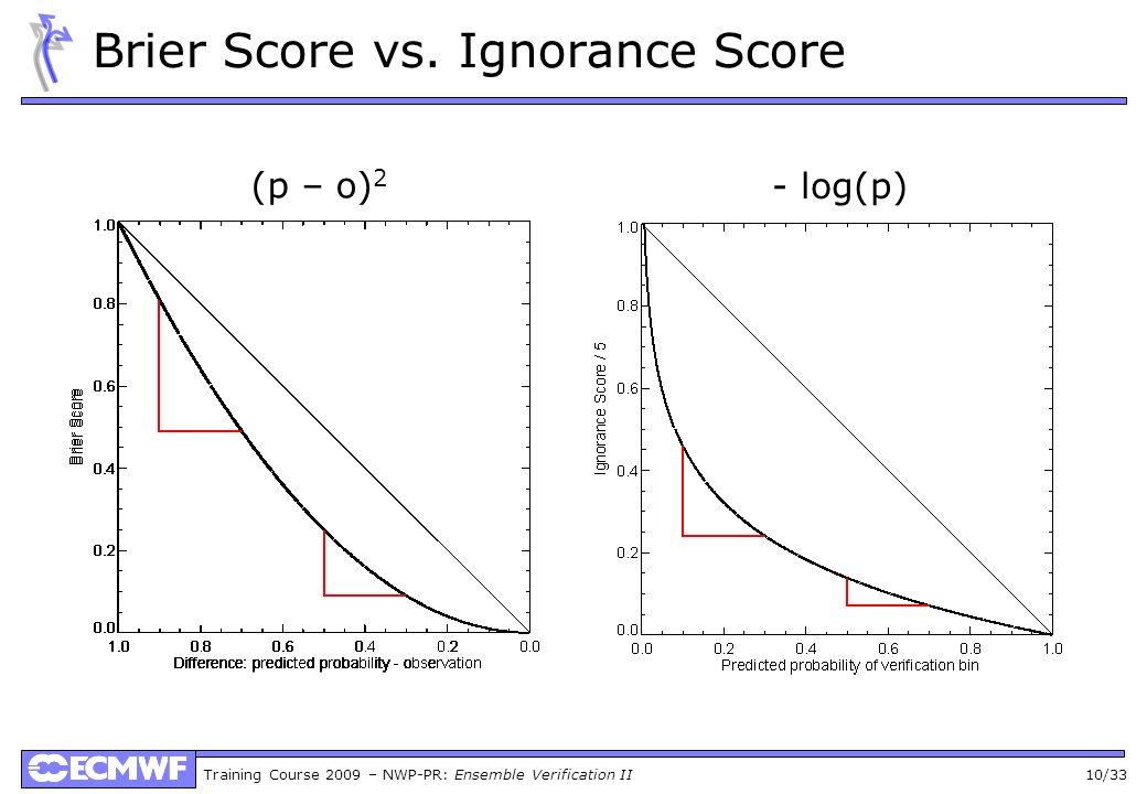 Training Course 2009 – NWP-PR: Ensemble Verification II 10/33 Brier Score vs.