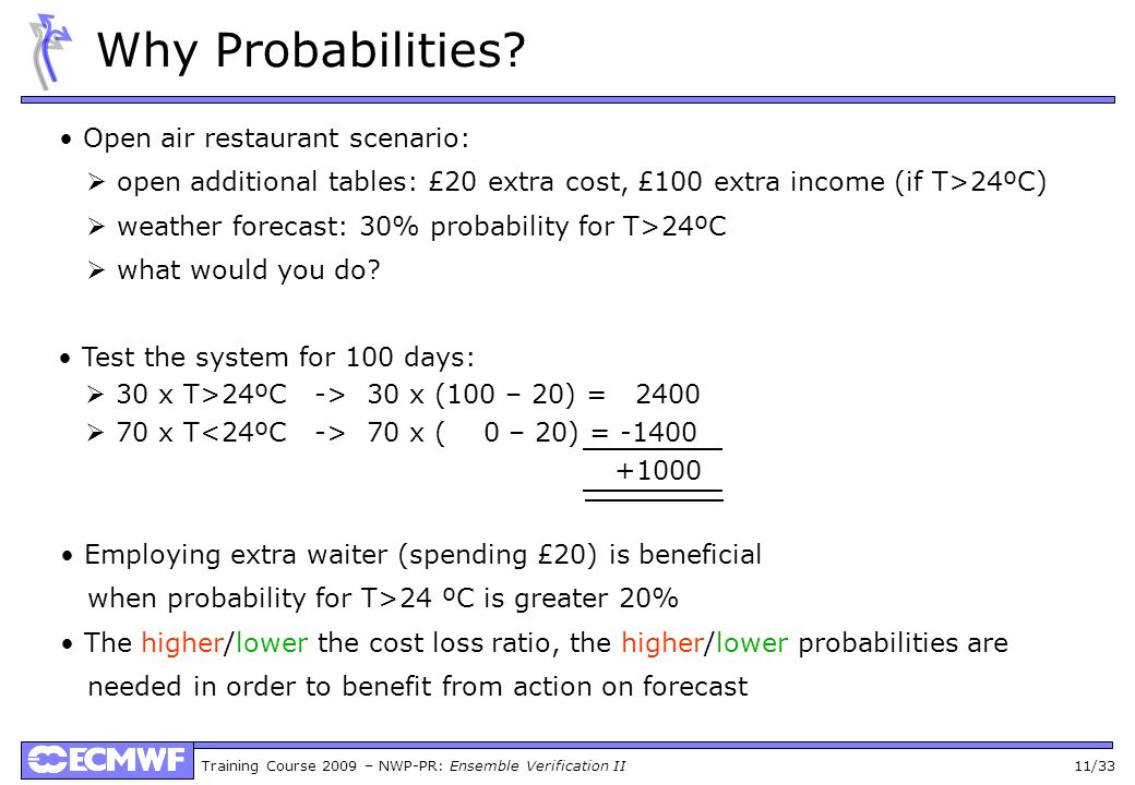 Training Course 2009 – NWP-PR: Ensemble Verification II 11/33 Why Probabilities.