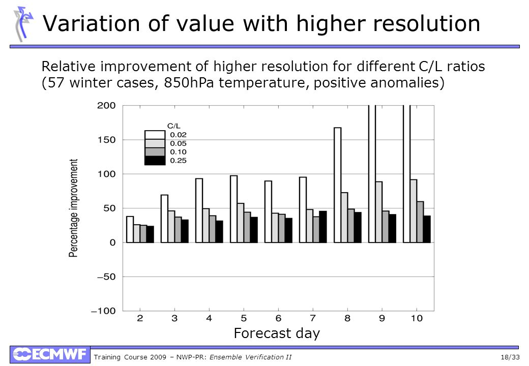 Training Course 2009 – NWP-PR: Ensemble Verification II 18/33 Variation of value with higher resolution Relative improvement of higher resolution for