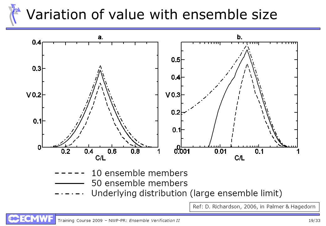 Training Course 2009 – NWP-PR: Ensemble Verification II 19/33 Variation of value with ensemble size 10 ensemble members 50 ensemble members Underlying distribution (large ensemble limit) Ref: D.