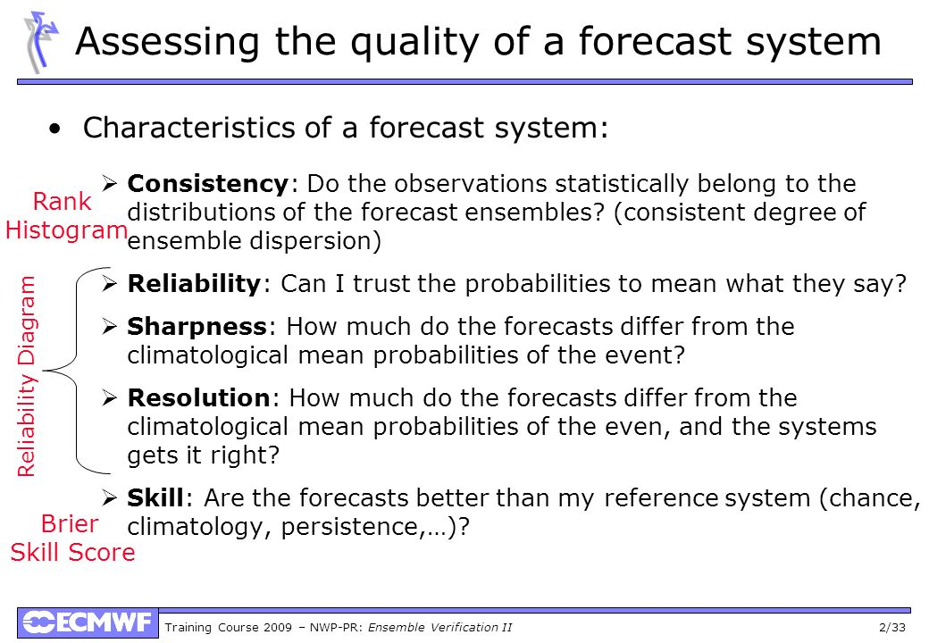 Training Course 2009 – NWP-PR: Ensemble Verification II 2/33 Assessing the quality of a forecast system Characteristics of a forecast system: Consiste