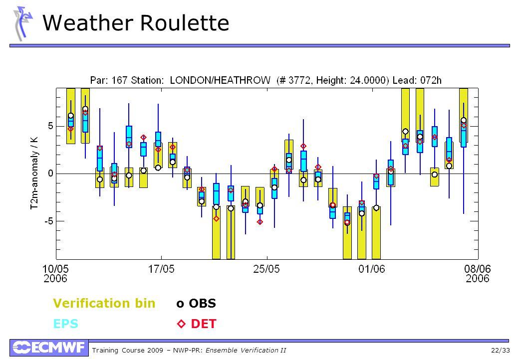 Training Course 2009 – NWP-PR: Ensemble Verification II 22/33 Weather Roulette Verification bin o OBS EPS DET