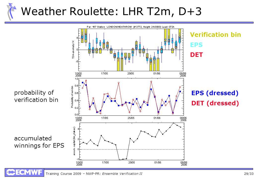 Training Course 2009 – NWP-PR: Ensemble Verification II 29/33 Weather Roulette: LHR T2m, D+3 Verification bin EPS DET probability of verification bin