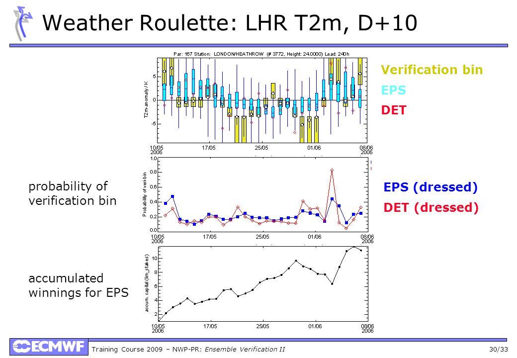 Training Course 2009 – NWP-PR: Ensemble Verification II 30/33 Weather Roulette: LHR T2m, D+10 Verification bin EPS DET probability of verification bin