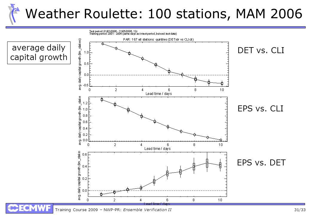 Training Course 2009 – NWP-PR: Ensemble Verification II 31/33 Weather Roulette: 100 stations, MAM 2006 DET vs.