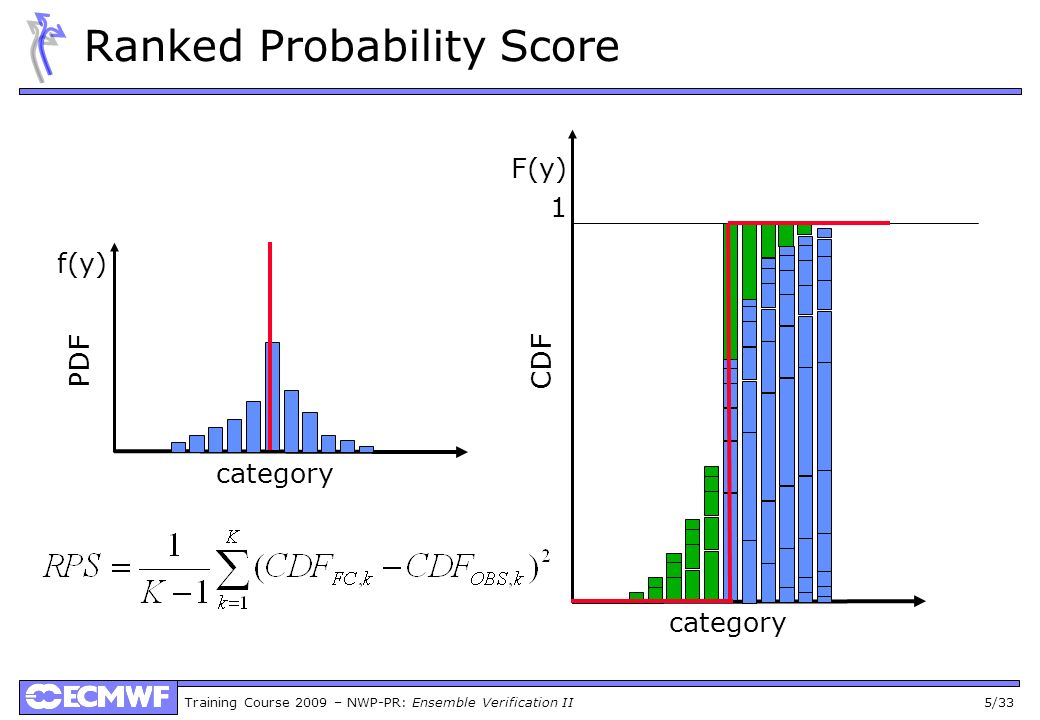 Training Course 2009 – NWP-PR: Ensemble Verification II 6/33 Ranked Probability Score Measures the quadratic distance between forecast and verification probabilities for several probability categories k It is the average Brier score across the range of the variable Ranked Probability Skill Score (RPSS) is a measure for skill relative to a reference forecast Emphasizes accuracy by penalizing large errors more than near misses Rewards sharp forecast if it is accurate