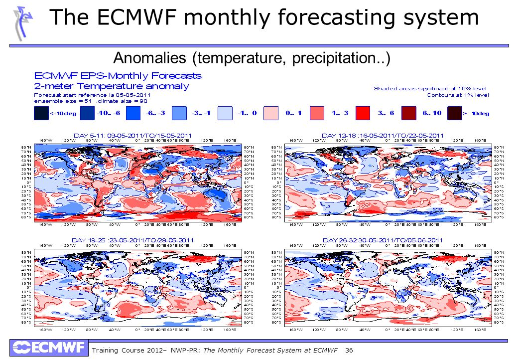 Training Course 2012– NWP-PR: The Monthly Forecast System at ECMWF 36 The ECMWF monthly forecasting system Anomalies (temperature, precipitation..) -