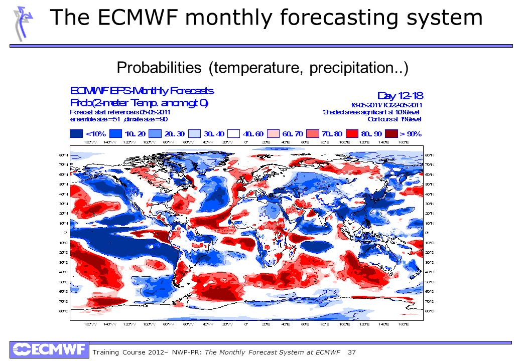 Training Course 2012– NWP-PR: The Monthly Forecast System at ECMWF 37 The ECMWF monthly forecasting system Probabilities (temperature, precipitation..