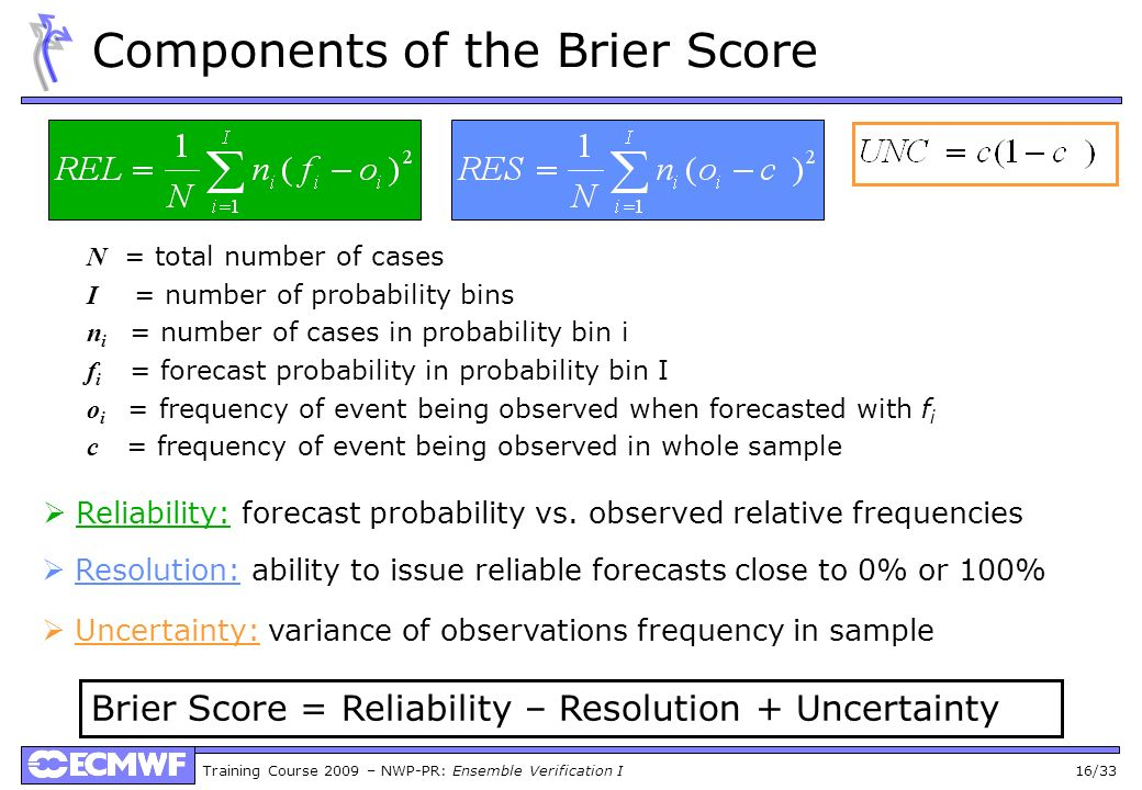 Training Course 2009 – NWP-PR: Ensemble Verification I 16/33 Components of the Brier Score N = total number of cases I = number of probability bins n
