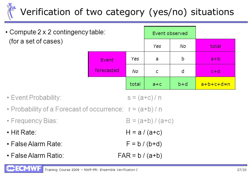 Training Course 2009 – NWP-PR: Ensemble Verification I 27/33 Compute 2 x 2 contingency table: (for a set of cases) Event Probability: s = (a+c) / n Pr