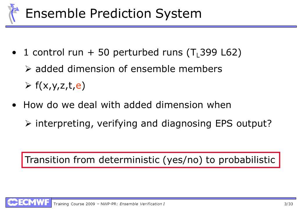 Training Course 2009 – NWP-PR: Ensemble Verification I 3/33 Ensemble Prediction System 1 control run + 50 perturbed runs (T L 399 L62) added dimension