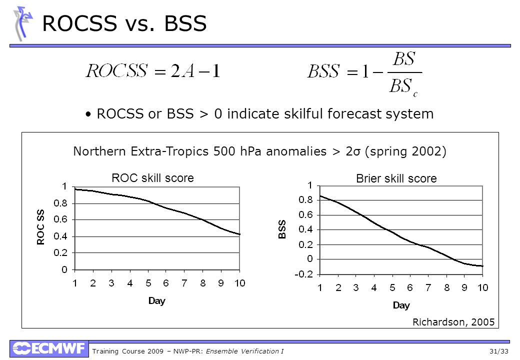 Training Course 2009 – NWP-PR: Ensemble Verification I 31/33 ROCSS vs. BSS ROCSS or BSS > 0 indicate skilful forecast system Northern Extra-Tropics 50
