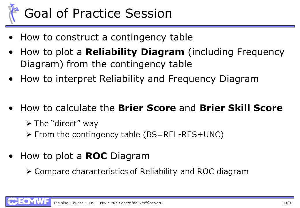 Training Course 2009 – NWP-PR: Ensemble Verification I 33/33 Goal of Practice Session How to construct a contingency table How to plot a Reliability D