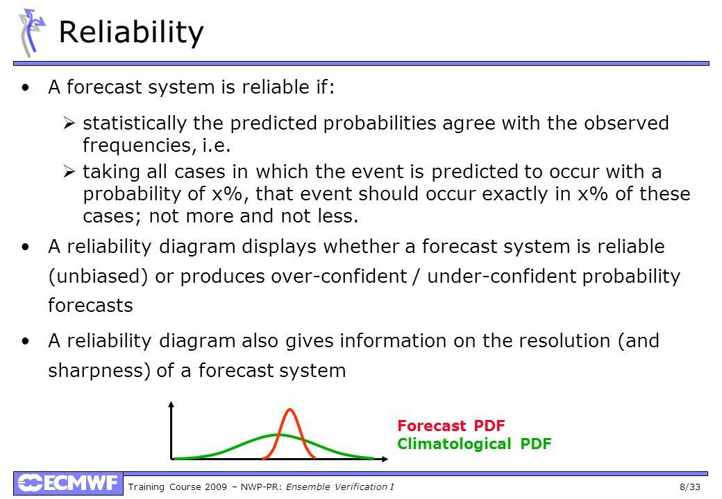 Training Course 2009 – NWP-PR: Ensemble Verification I 9/33 Reliability Diagram Take a sample of probabilistic forecasts: e.g.