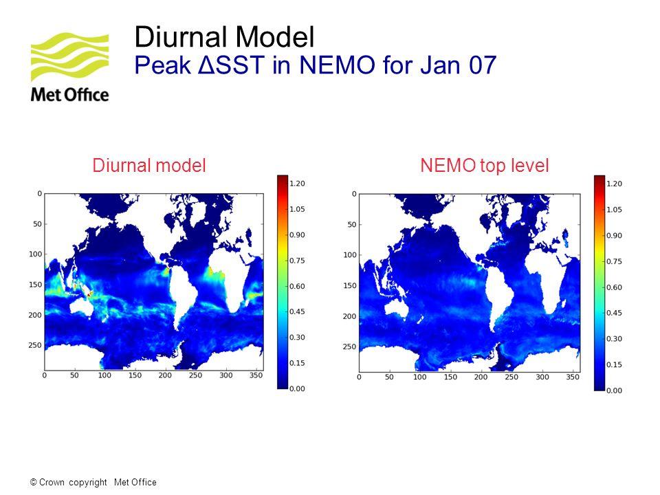© Crown copyright Met Office Diurnal modelNEMO top level Diurnal Model Peak ΔSST in NEMO for Jan 07