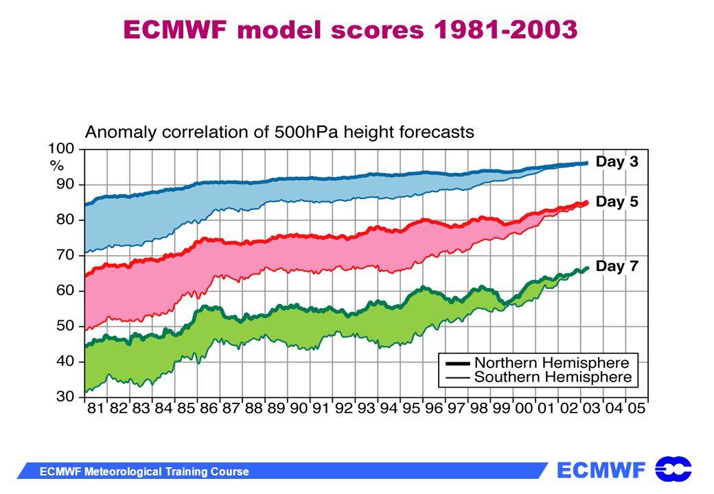 ECMWF ECMWF Meteorological Training Course ECMWF model scores 1981-2003