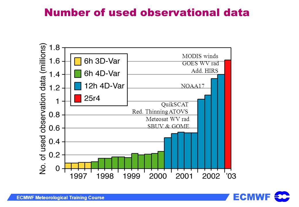 ECMWF ECMWF Meteorological Training Course Number of used observational data QuikSCAT Red. Thinning ATOVS Meteosat WV rad SBUV & GOME NOAA17 MODIS win