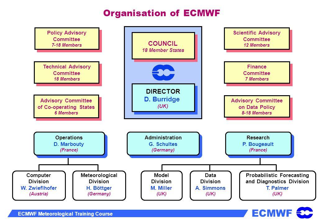 ECMWF ECMWF Meteorological Training Course Organisation of ECMWF COUNCIL 18 Member States DIRECTOR D. Burridge (UK) Operations D. Marbouty (France) Op